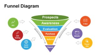 Funnel diagram templates for marketing professionals funnel diagram templates for powerpoint ccuart Image collections