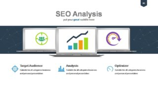 Website and Market Analysis Templates