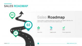 Sales Roadmap