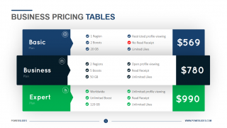 Business Pricing Tables