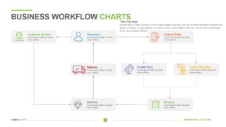 Business Workflow Charts
