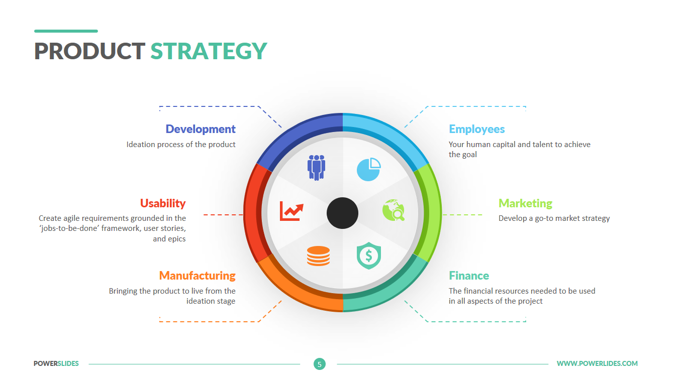 strategy template powerslides business