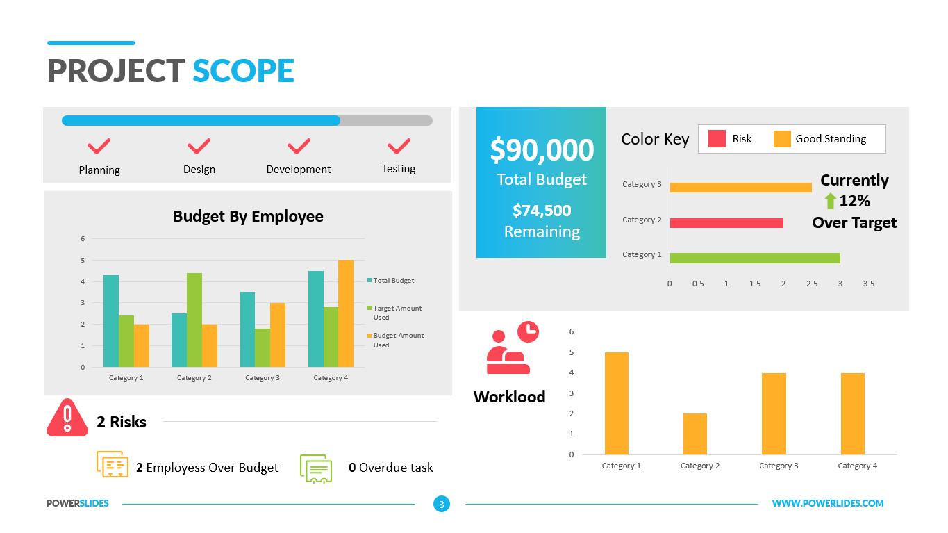 Project Scope Template - Powerslides