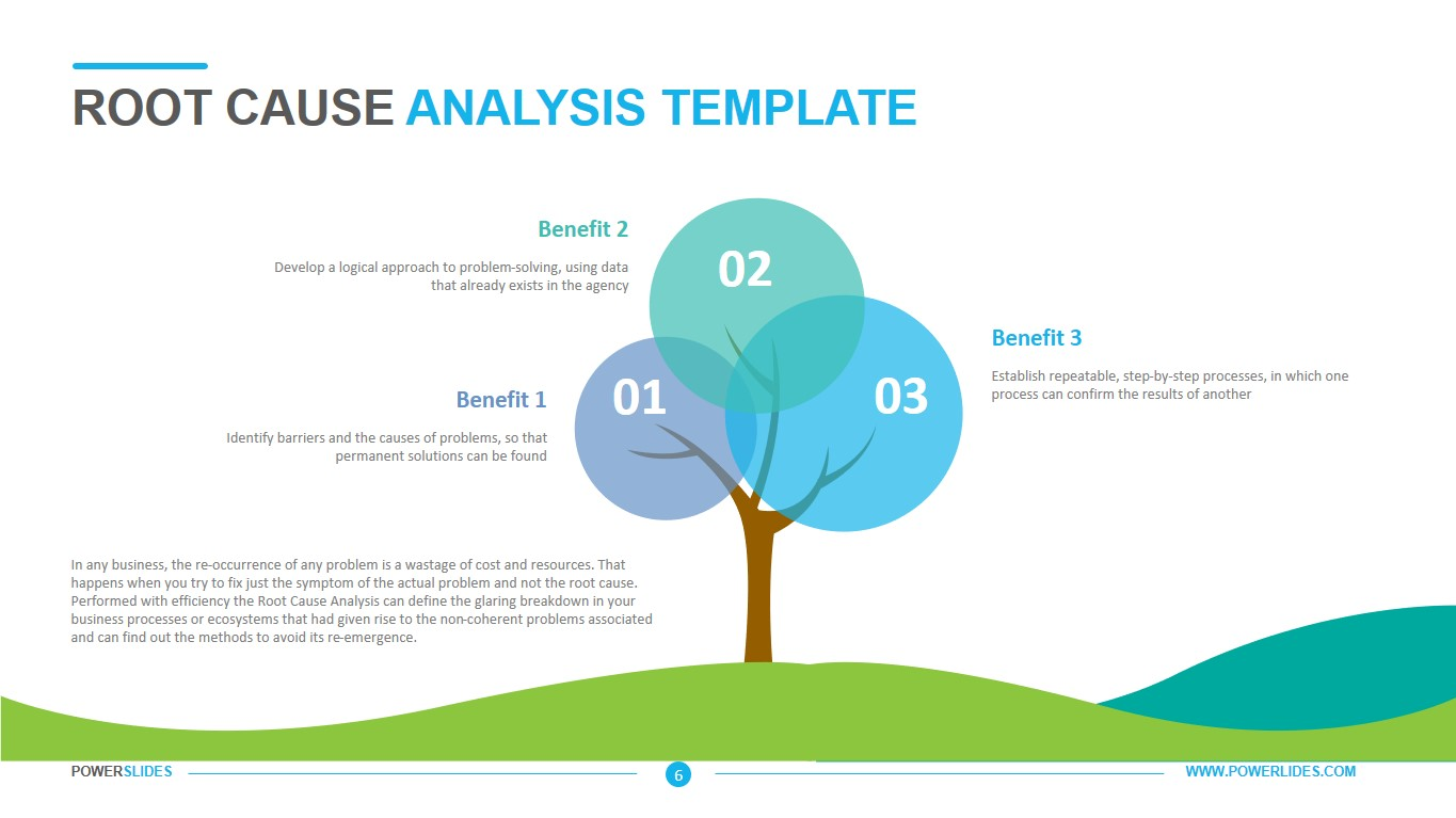 Root Cause Analysis Template   Download & Edit   PowerSlides™