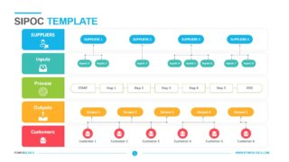 SIPOC Template