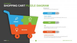 Shopping Cart Puzzle Diagram