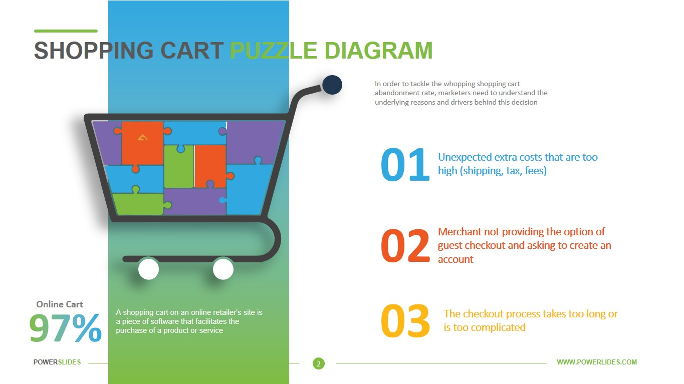 Fantastic Shopping Cart Puzzle Diagram Powerslides Wiring 101 Swasaxxcnl