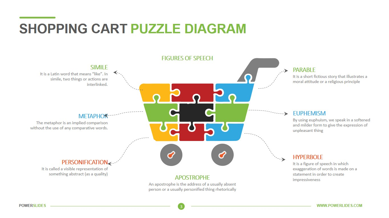 Miraculous Shopping Cart Puzzle Diagram Powerslides Wiring 101 Swasaxxcnl