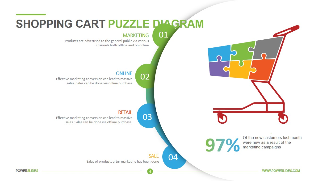 Astounding Shopping Cart Puzzle Diagram Powerslides Wiring 101 Swasaxxcnl