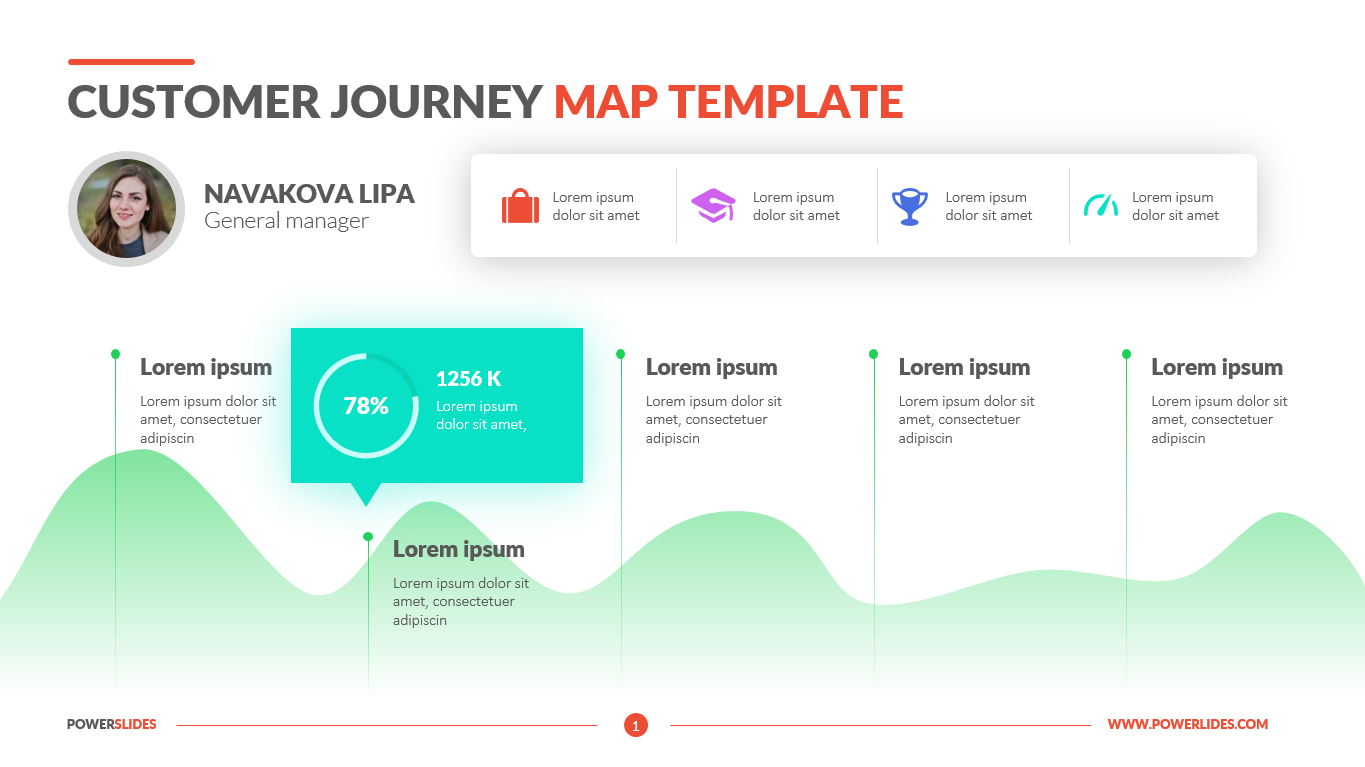 Customer Journey Map Template Download Now Powerslides