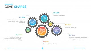Gear Shapes