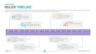 Ruler Timeline