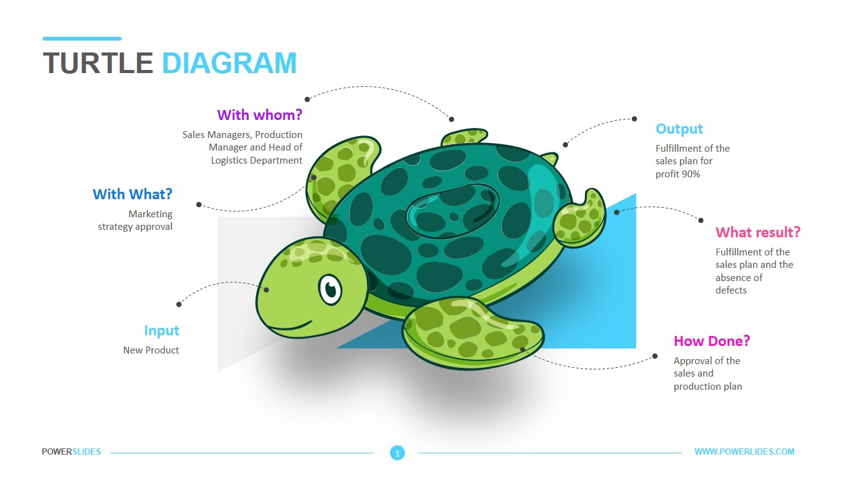 turtle diagram template powerslides venn diagram problems venn diagram problems venn diagram problems venn diagram problems