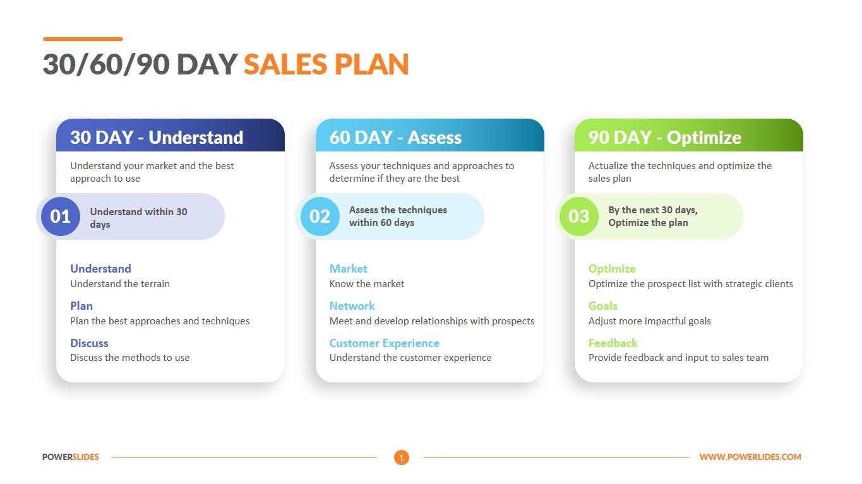 30 60 90 day sales plan template powerslides. Black Bedroom Furniture Sets. Home Design Ideas