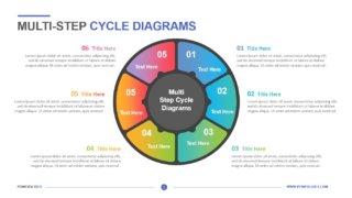 Multi-Step Cycle Diagrams