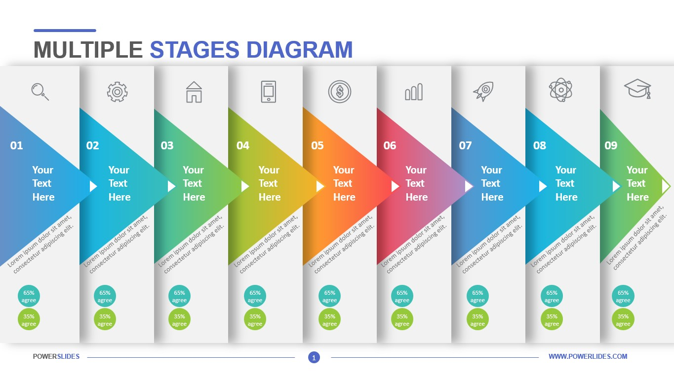 Multiple Stages Diagram