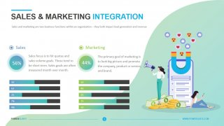 Sales & Marketing Integration