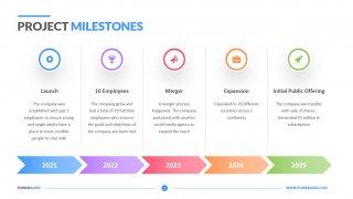 Project-Milestone-Template