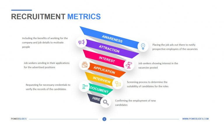 Recruitment Metrics