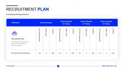 Recruitment Plan