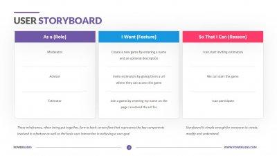 User Storyboard