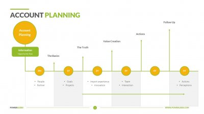 Account Planning Template