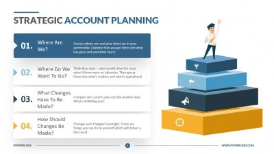 Strategic Account Planning